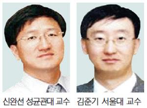 공기업·준정부기관 평가단장에 신완선·김준기 내정